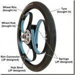 Innovative bicycle wheels with full suspension