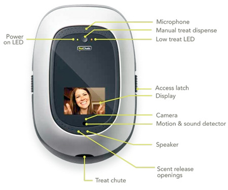 new-interactive-communication-system-device-for-pets (3)