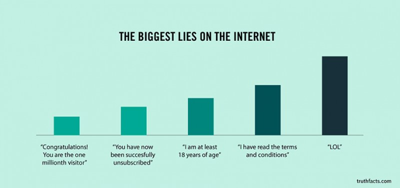 humorous-funny-cartoons-graphs-truth-facts-daily-life (14)