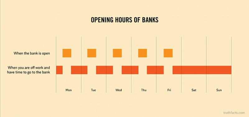 humorous-funny-cartoons-graphs-truth-facts-daily-life (28)