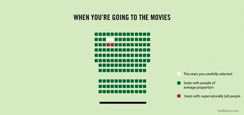 humorous-funny-cartoons-graphs-truth-facts-daily-life (31)