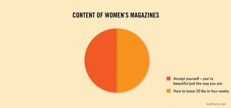 humorous-funny-cartoons-graphs-truth-facts-daily-life (32)
