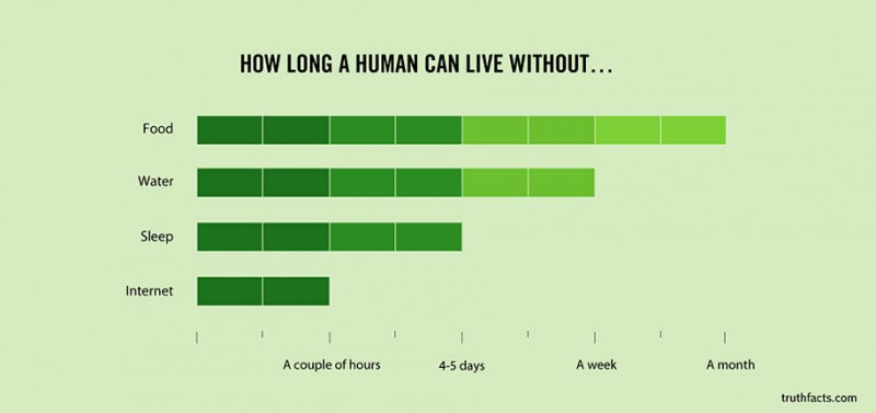 humorous-funny-cartoons-graphs-truth-facts-daily-life (6)