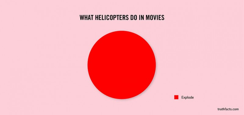humorous-funny-cartoons-graphs-truth-facts-daily-life (7)
