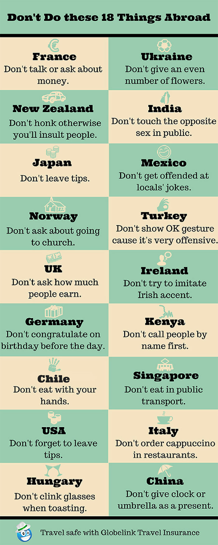 travel-advices-laws-traditions-customs-countries