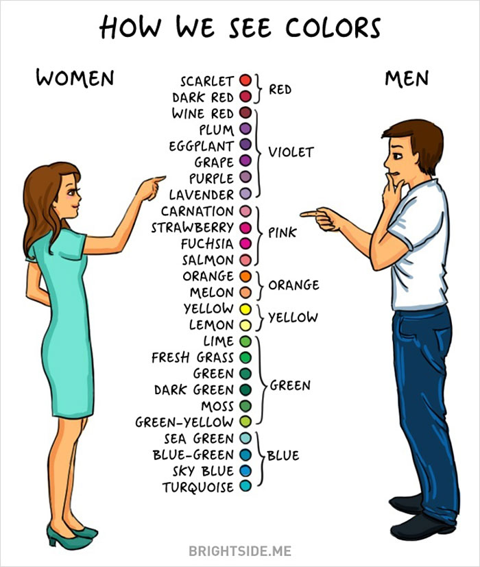funny-illustrations-men-vs-women-differences-web-comic (7)