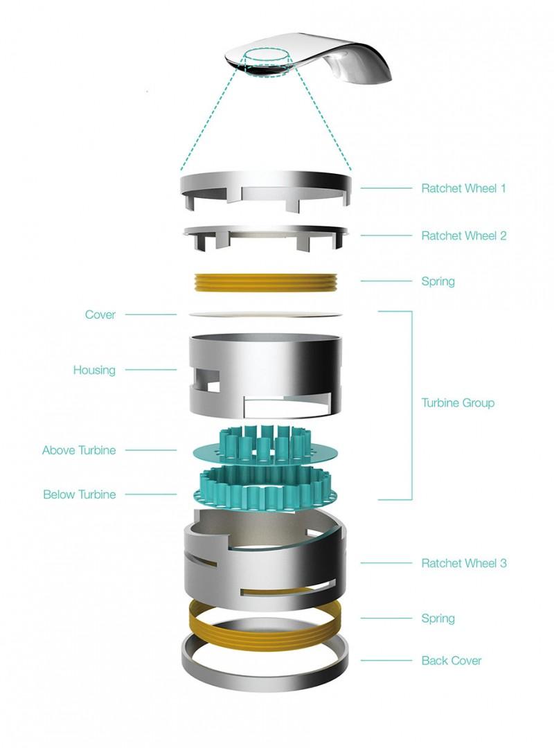 water-saving-swirl-faucet-beautiful-elegant-design-prize-Awards (1)
