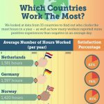 Eye-Opening-work-life-balance-countries-graphic (1)